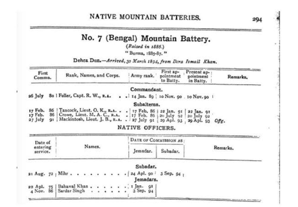 Records of Sardar Singh, No. 7 Bengal Mountain Battery Regiment